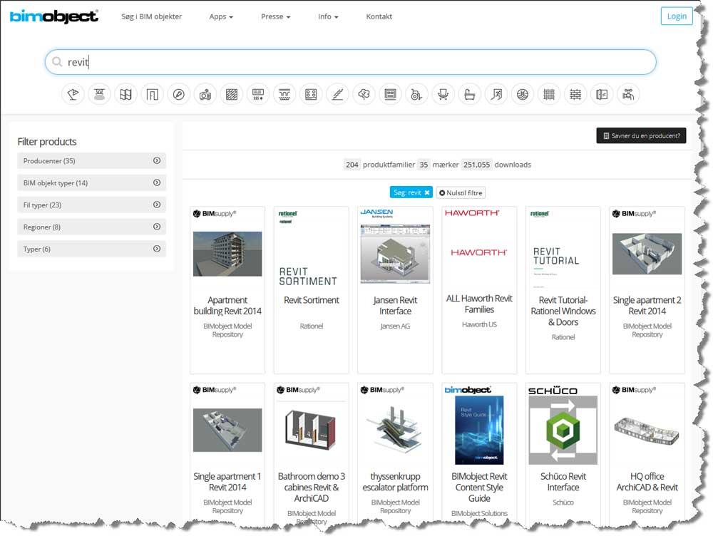Gratis download af Revit families på 11 sites | 3Dimensioner