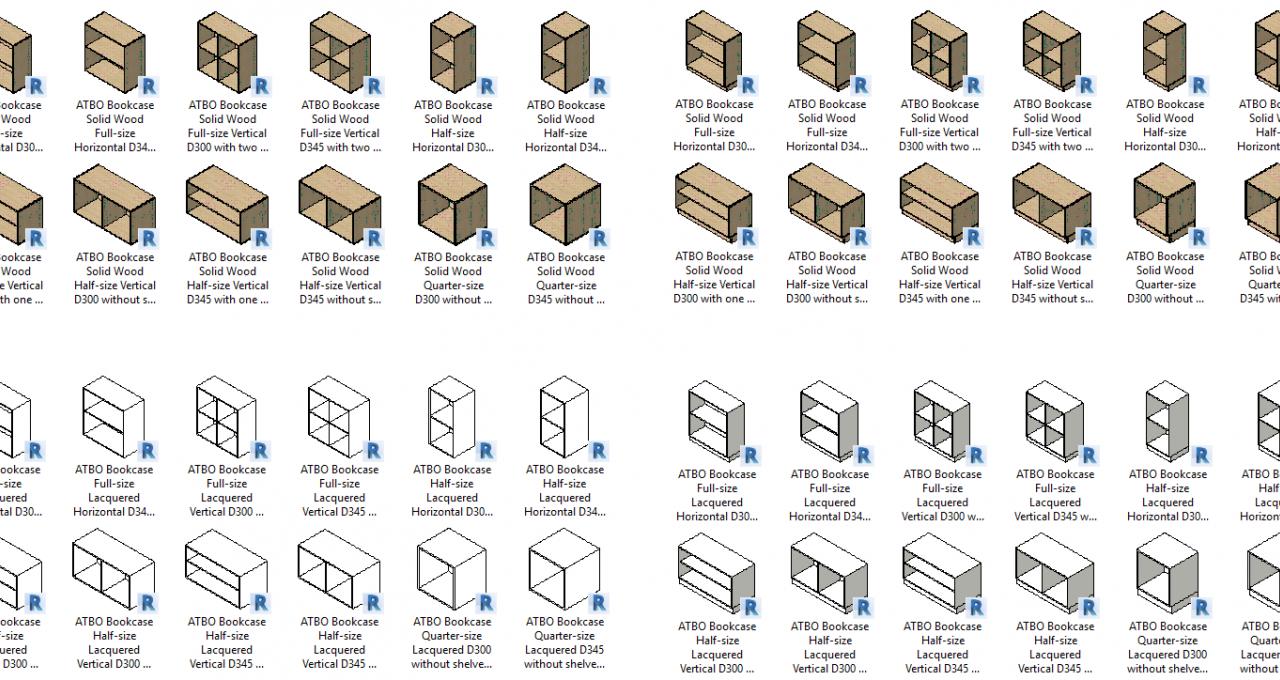3dimensioner Revit Families CAD model ATBO